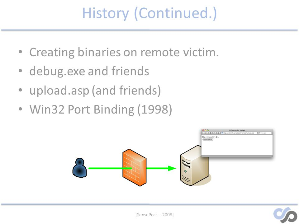 History (Continued.) Creating binaries on remote victim.