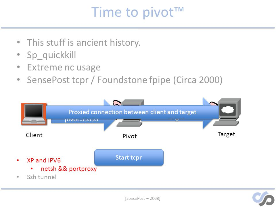 Time to pivot™ This stuff is ancient history. Sp_quickkill