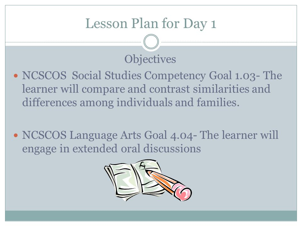Lesson Plan for Day 1 Objectives