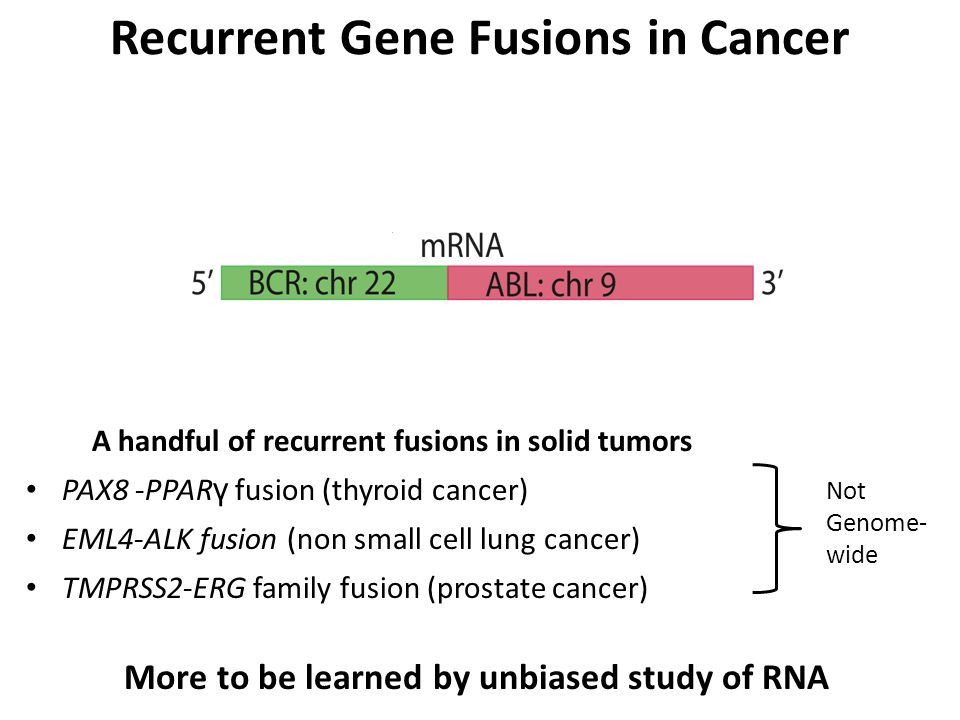 Recurrent Gene Fusions in Cancer