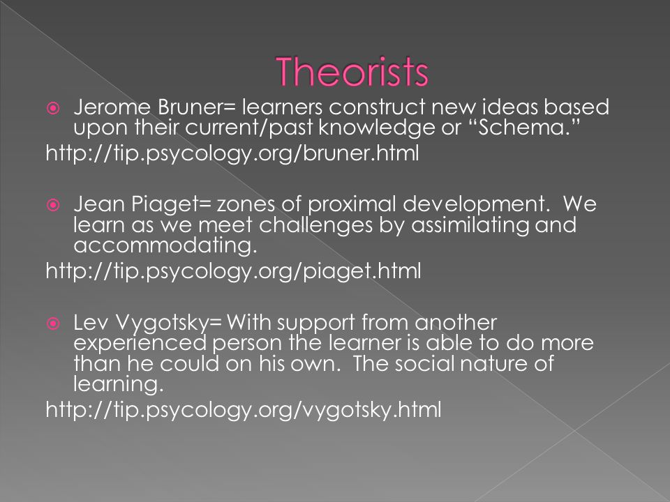 Theorists Jerome Bruner= learners construct new ideas based upon their current/past knowledge or Schema.
