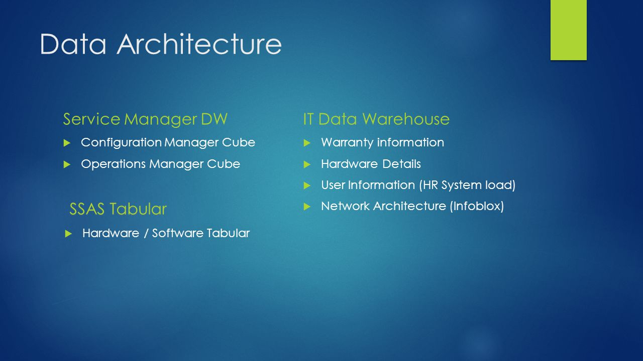 Data Architecture Service Manager DW IT Data Warehouse SSAS Tabular