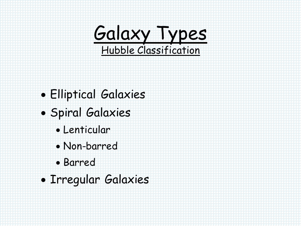 Galaxy Types Hubble Classification
