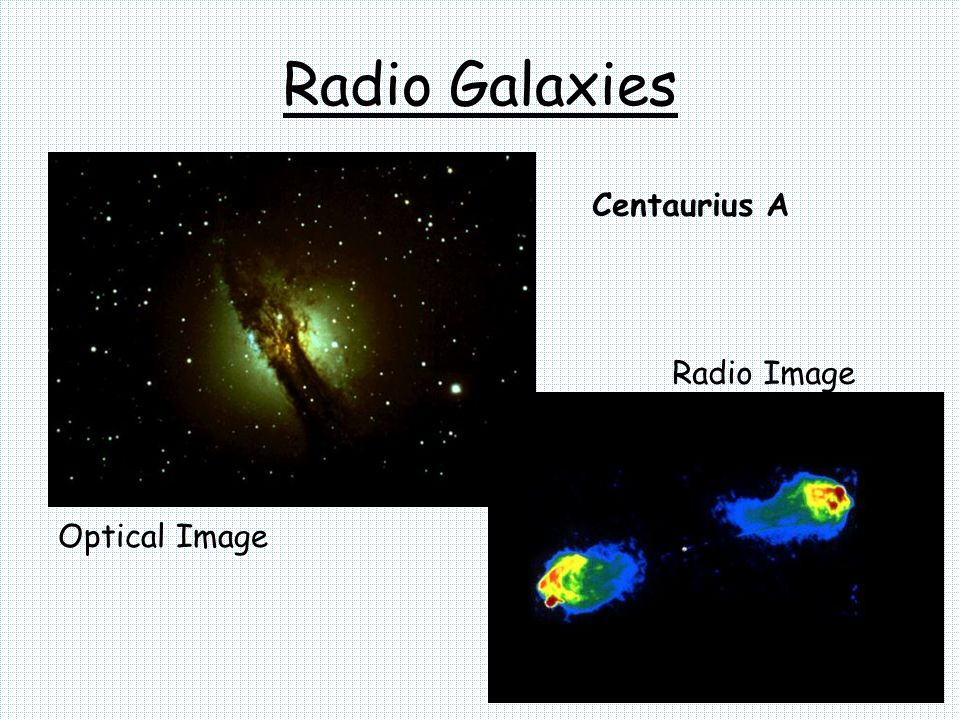 Radio Galaxies Centaurius A Radio Image Optical Image