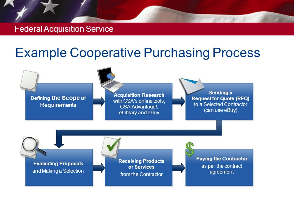 Example Cooperative Purchasing Process