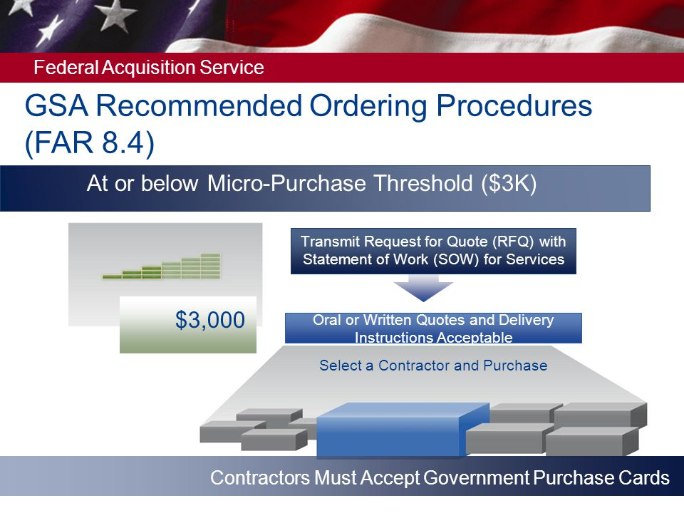 GSA Recommended Ordering Procedures (FAR 8.4)