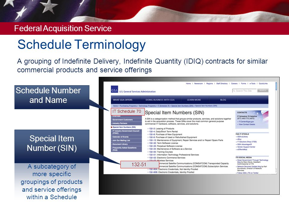 Schedule Terminology Schedule Number and Name