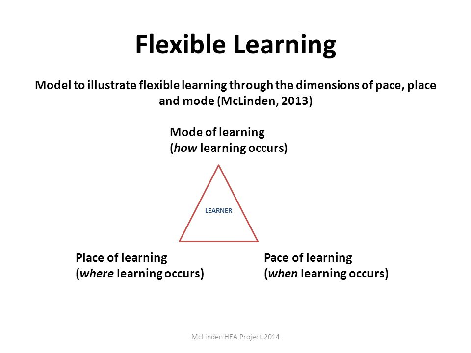 Flexible Learning Model to illustrate flexible learning through the dimensions of pace, place and mode (McLinden, 2013)
