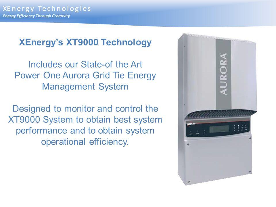 XEnergy's XT9000 Technology