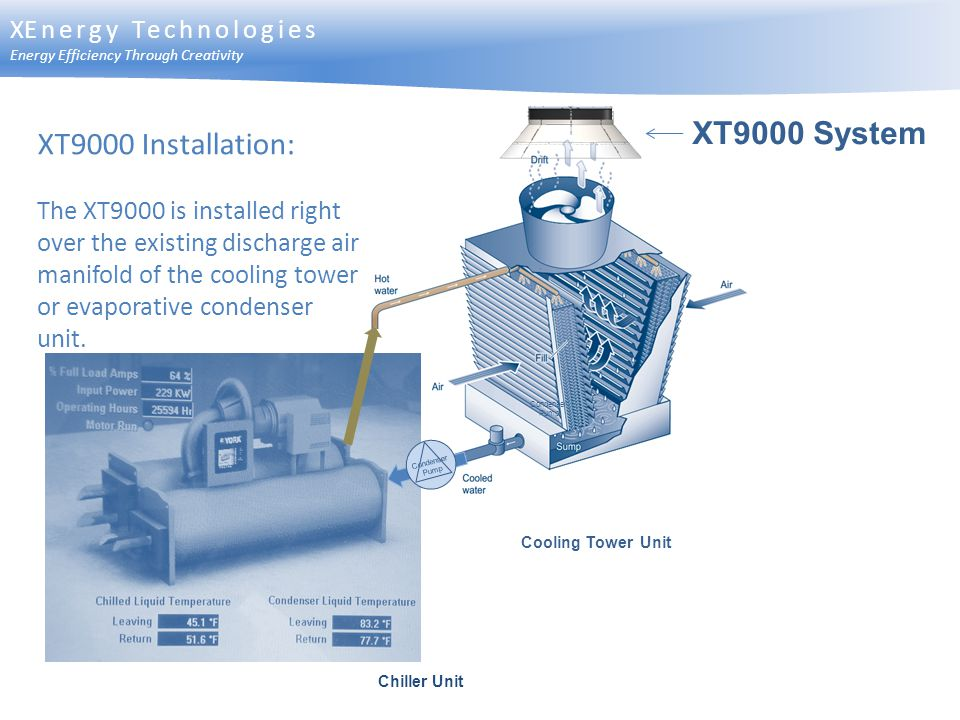 XT9000 System XT9000 Installation: XEnergy Technologies