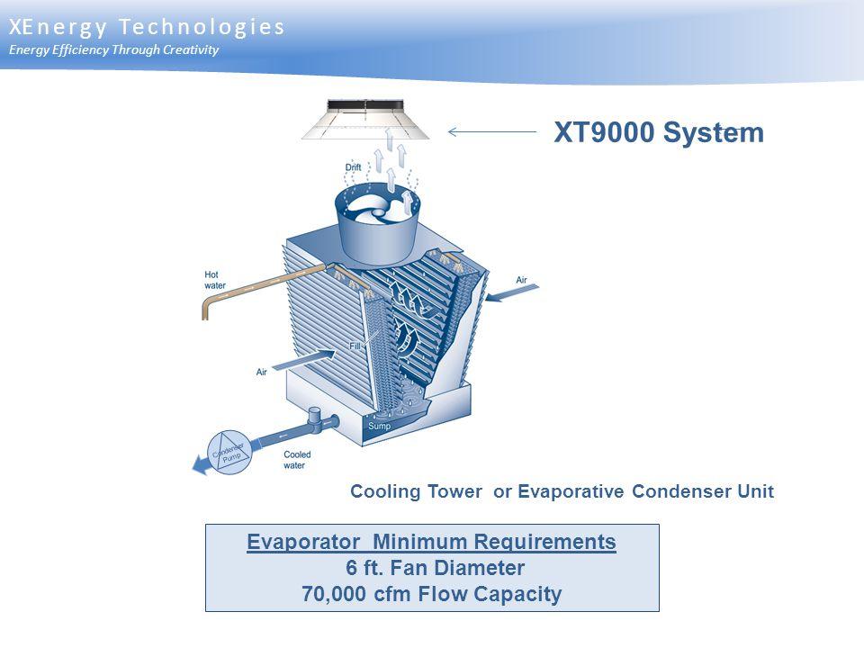 Fantastic Ac Compressor Wiring Diagram Elaboration - Wiring Ideas ...