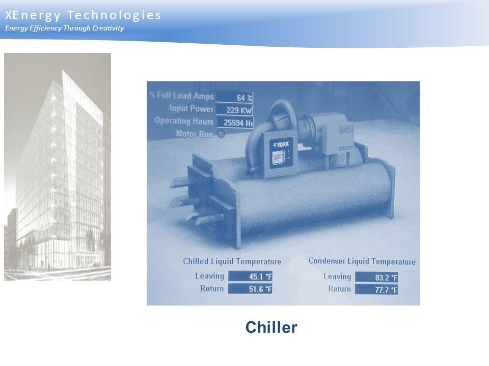XEnergy Technologies Energy Efficiency Through Creativity Chiller