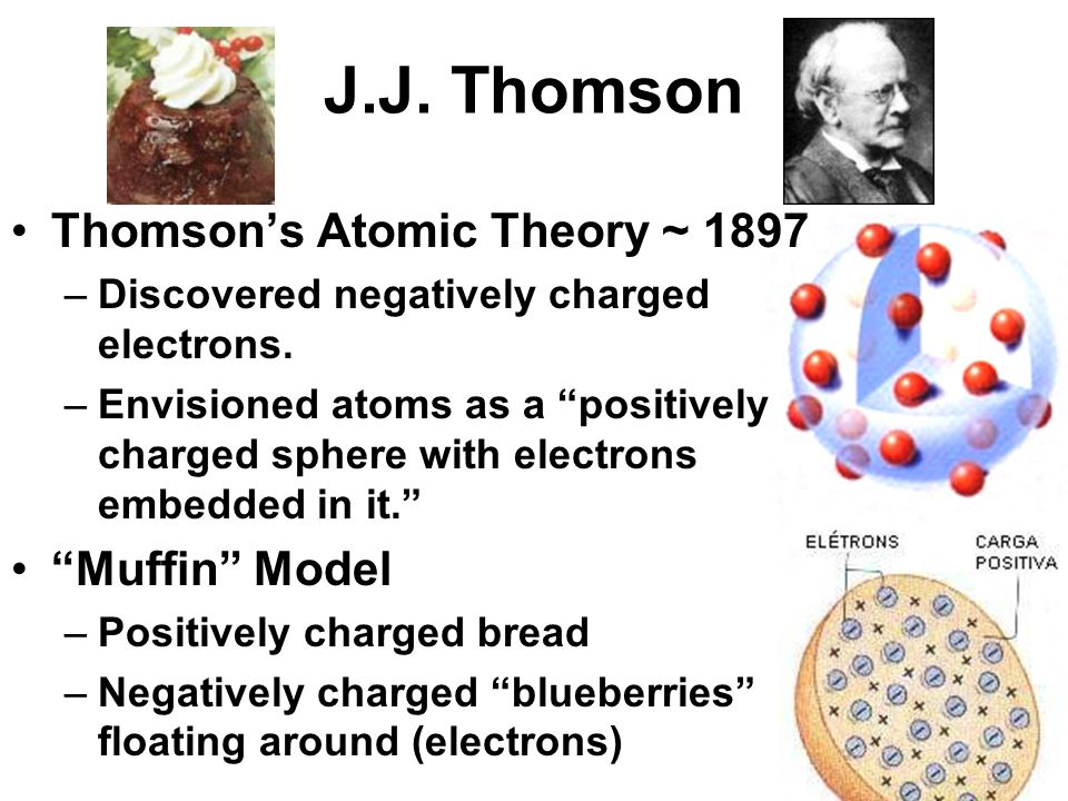 J.J. Thomson Thomson's Atomic Theory ~ 1897 Muffin Model