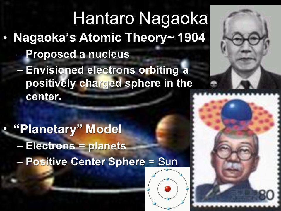Hantaro Nagaoka Nagaoka's Atomic Theory~ 1904 Planetary Model