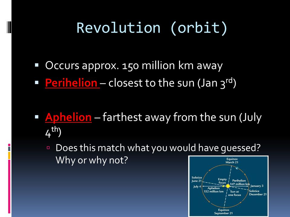 Revolution (orbit) Occurs approx. 150 million km away