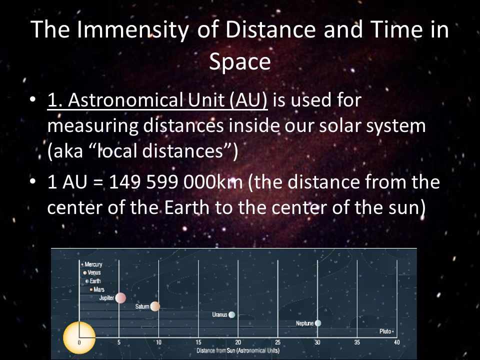 The Immensity of Distance and Time in Space