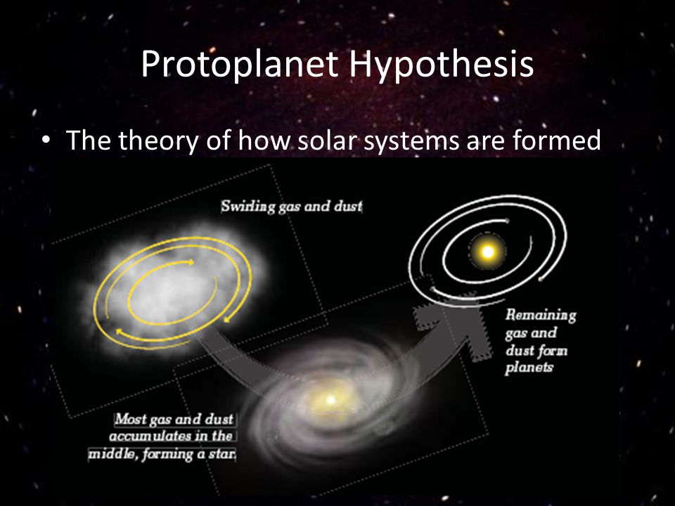 Protoplanet Hypothesis