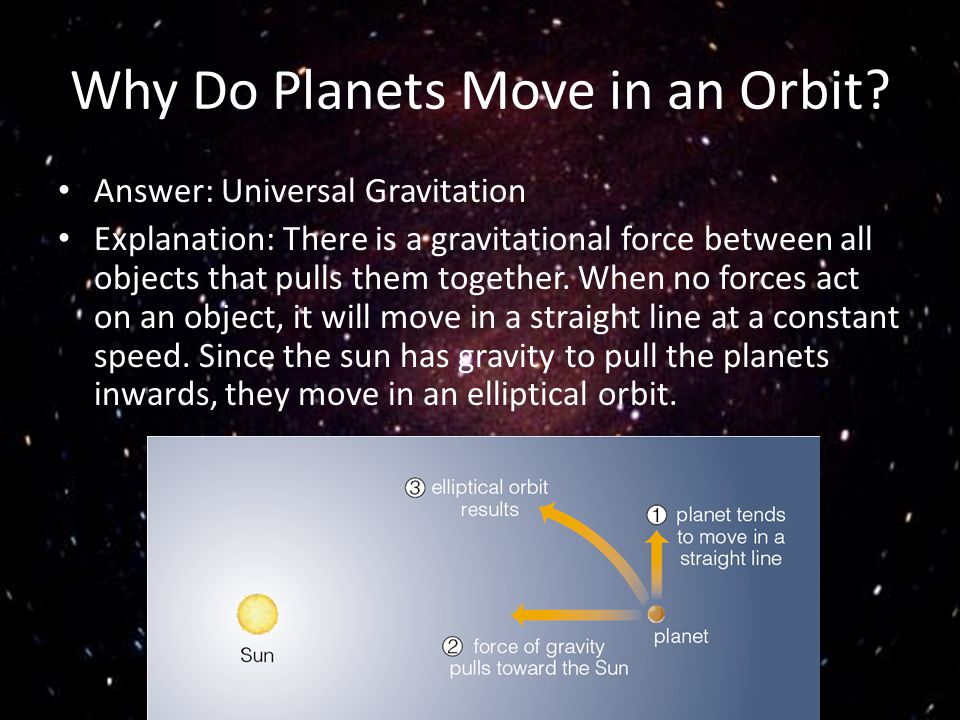 Why Do Planets Move in an Orbit
