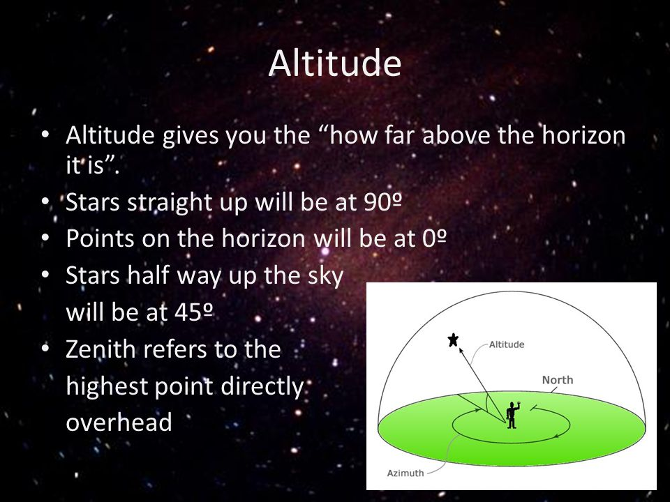 Altitude Altitude gives you the how far above the horizon it is .