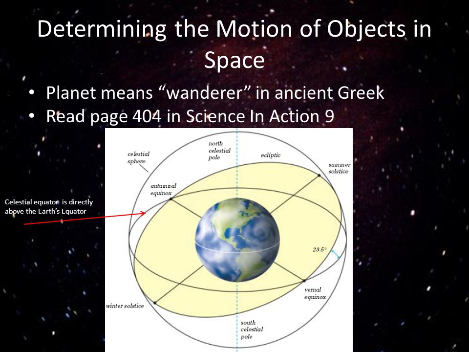 Determining the Motion of Objects in Space