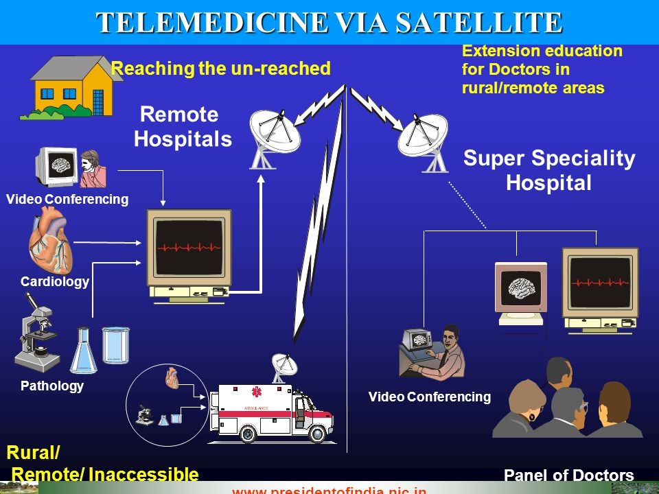 TELEMEDICINE VIA SATELLITE