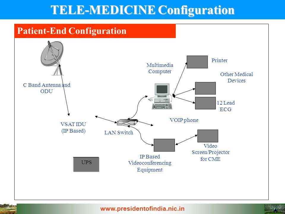 TELE-MEDICINE Configuration