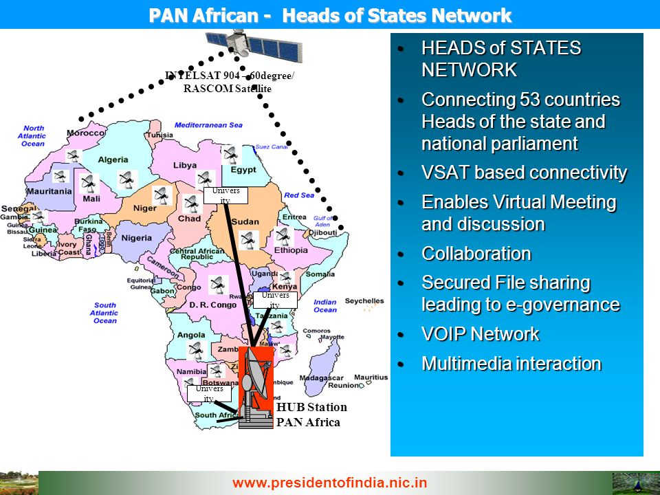 PAN African - Heads of States Network
