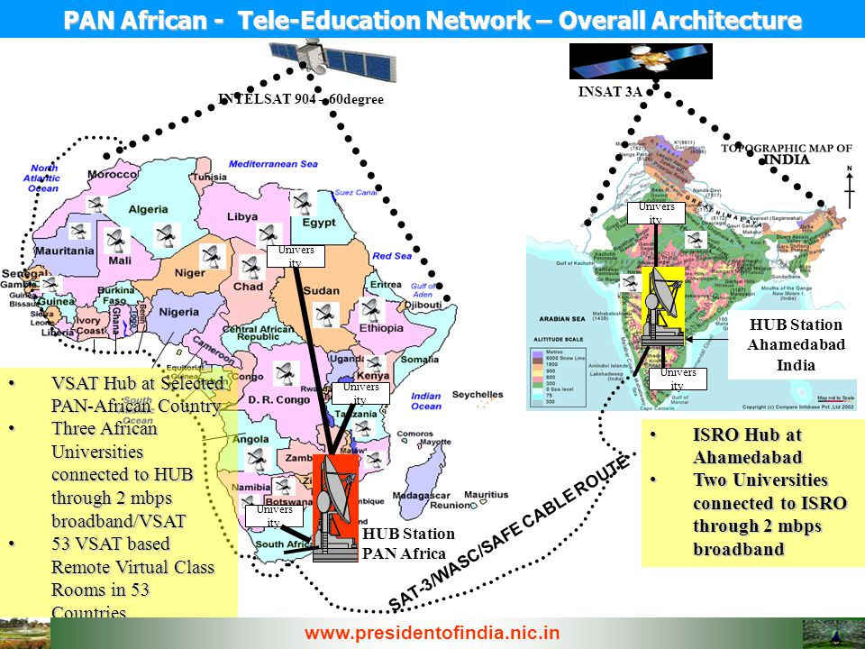 PAN African - Tele-Education Network – Overall Architecture