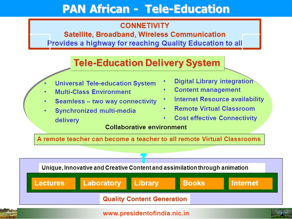 PAN African - Tele-Education