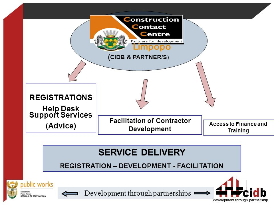 SERVICE DELIVERY REGISTRATIONS Help Desk Support Services (Advice)
