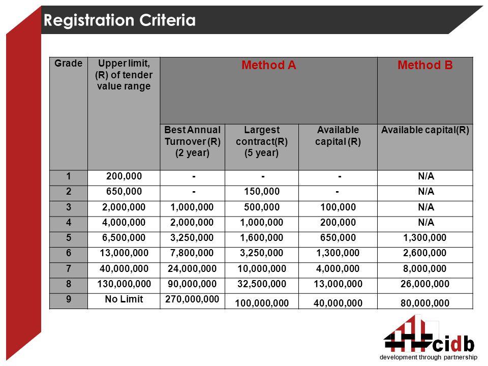 Registration Criteria