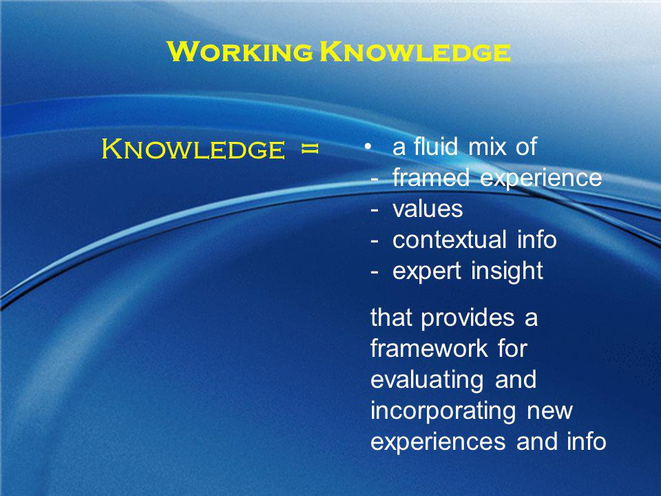 Working Knowledge Knowledge = a fluid mix of - framed experience
