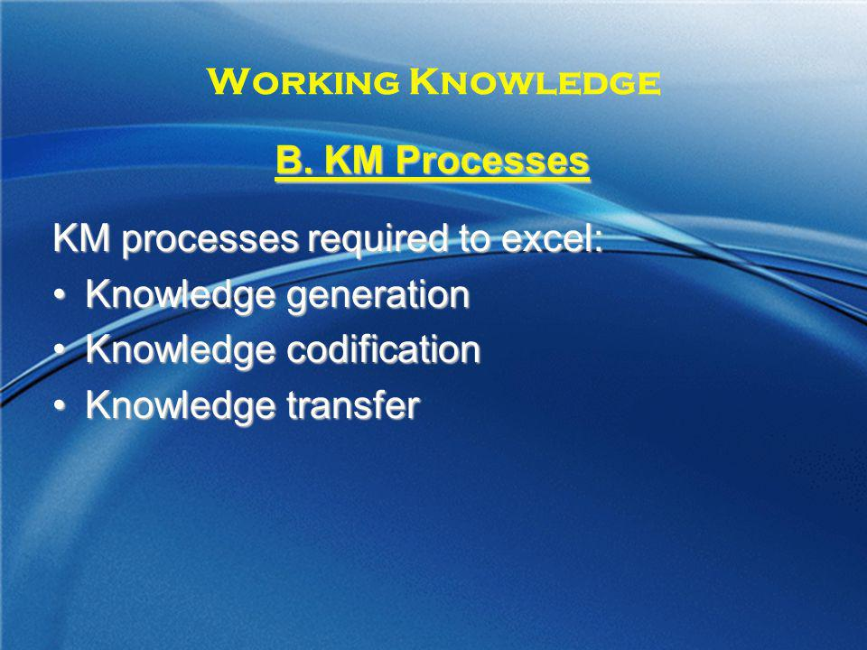 Working Knowledge B. KM Processes. KM processes required to excel: Knowledge generation. Knowledge codification.