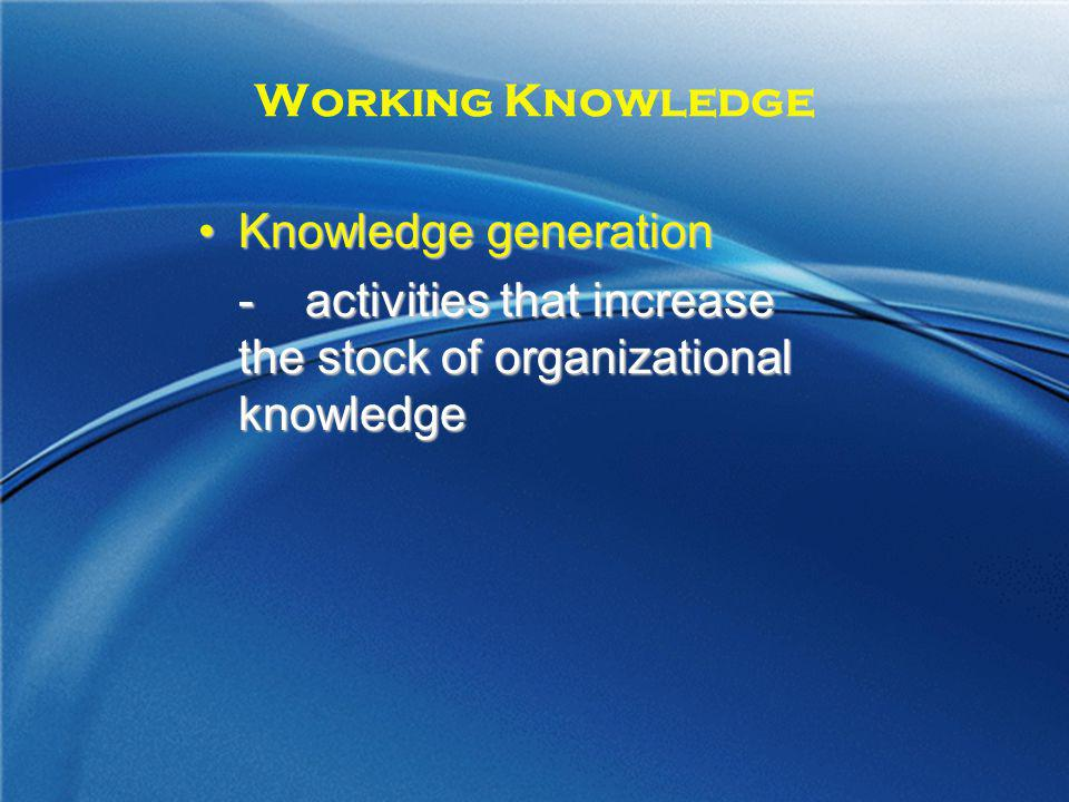 Working Knowledge Knowledge generation.