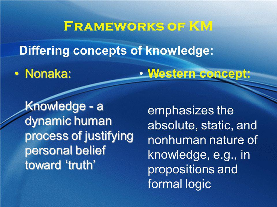 Frameworks of KM Differing concepts of knowledge: Nonaka: