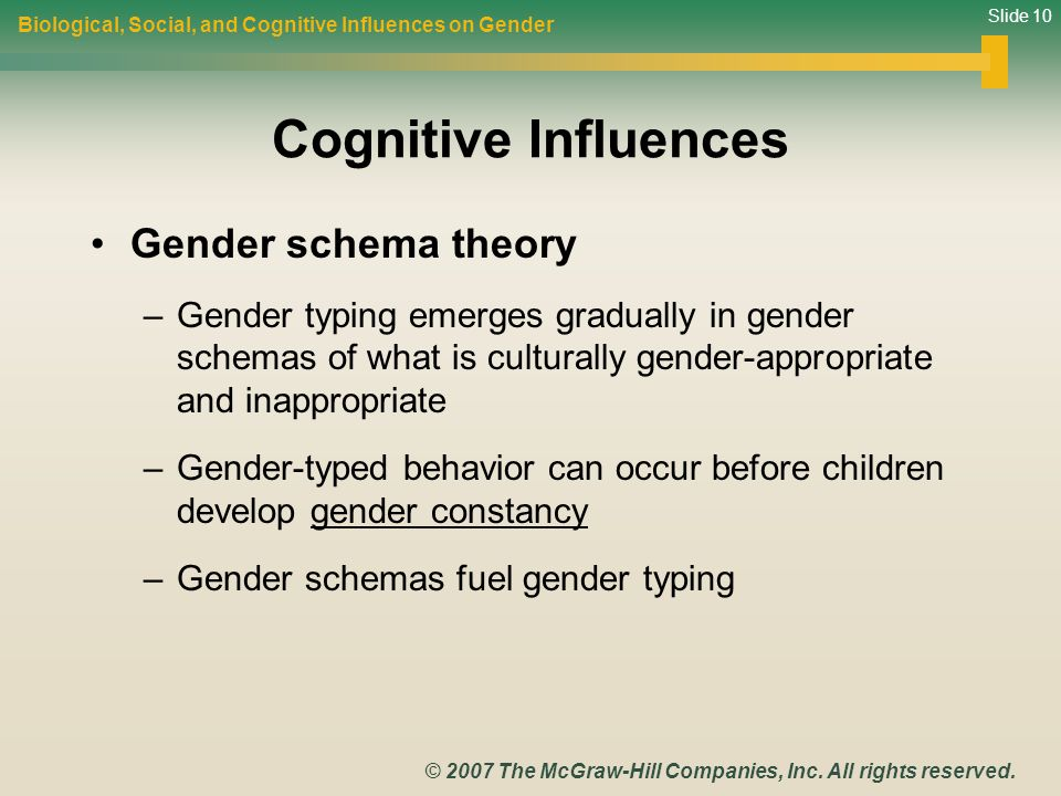 Cognitive Influences Gender schema theory