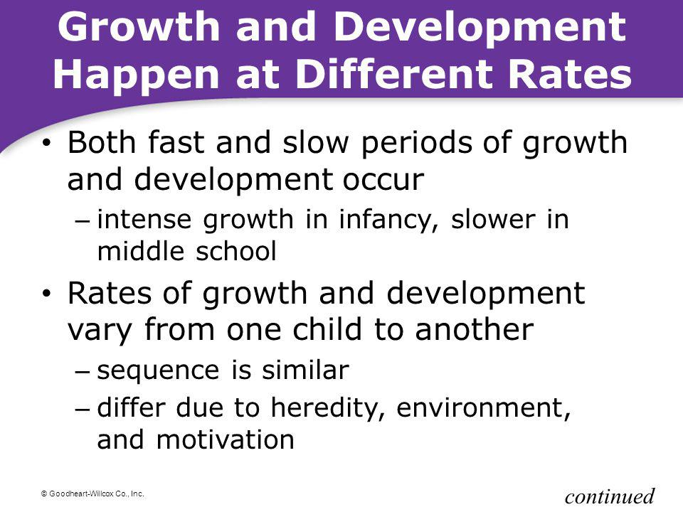 Growth and Development Happen at Different Rates