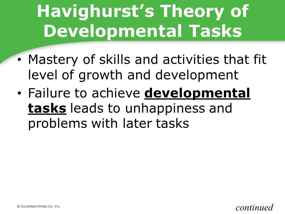 Havighurst's Theory of Developmental Tasks