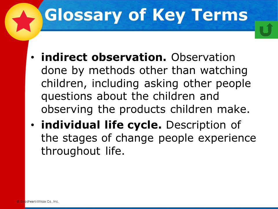 Glossary of Key Terms