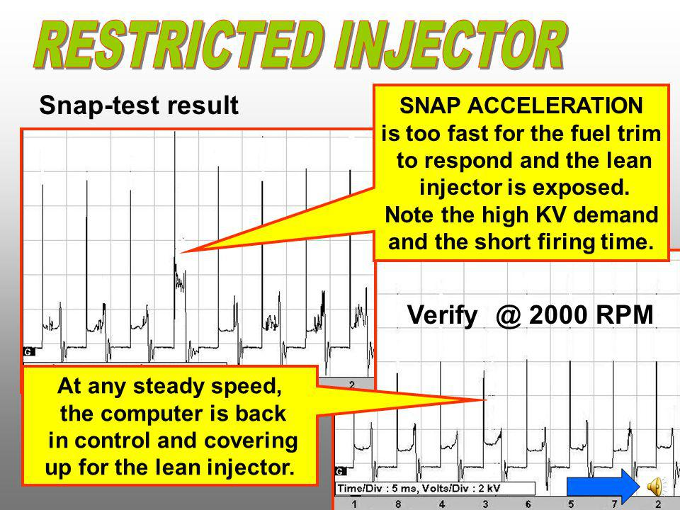 RESTRICTED INJECTOR NEXT CASE Snap-test result Verify @ 2000 RPM