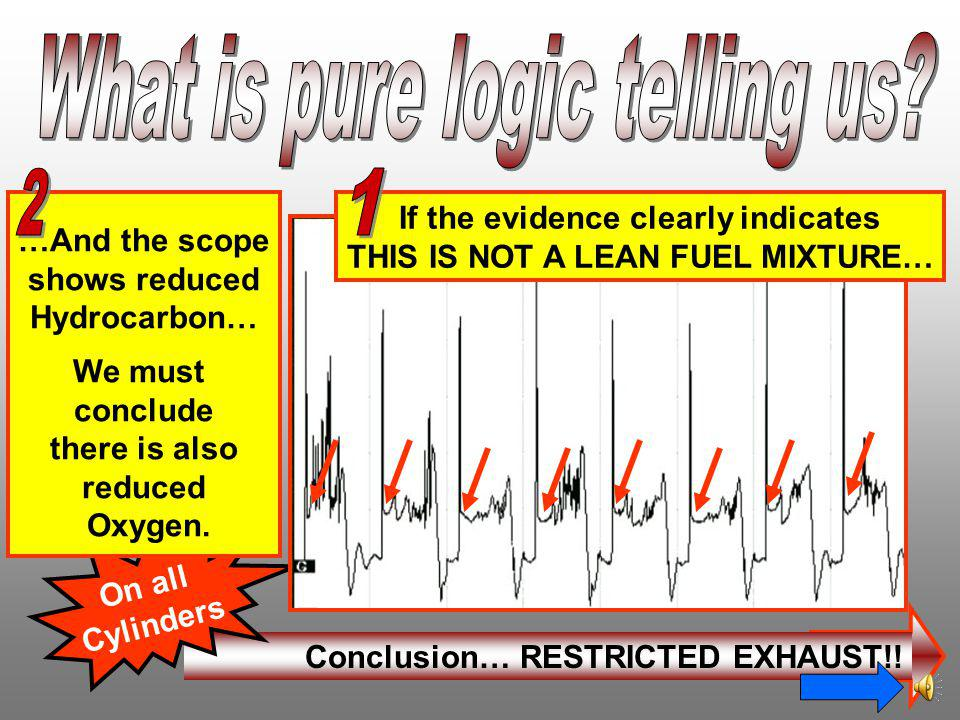 If the evidence clearly indicates THIS IS NOT A LEAN FUEL MIXTURE…