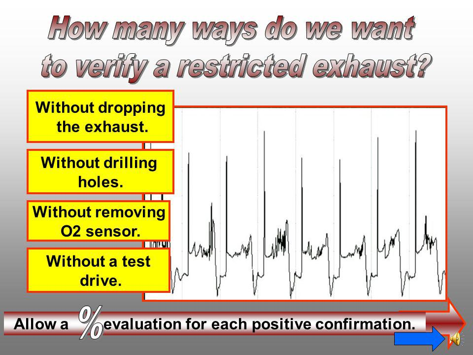 Allow a evaluation for each positive confirmation.