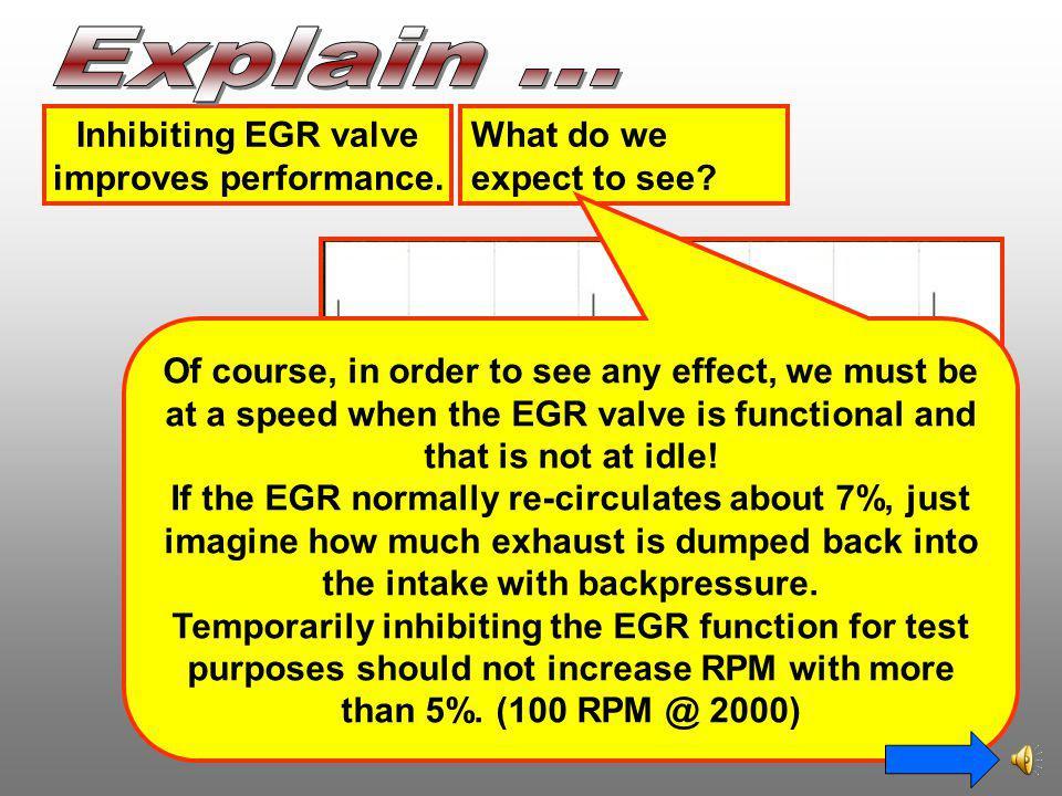 Explain ... Inhibiting EGR valve improves performance. What do we
