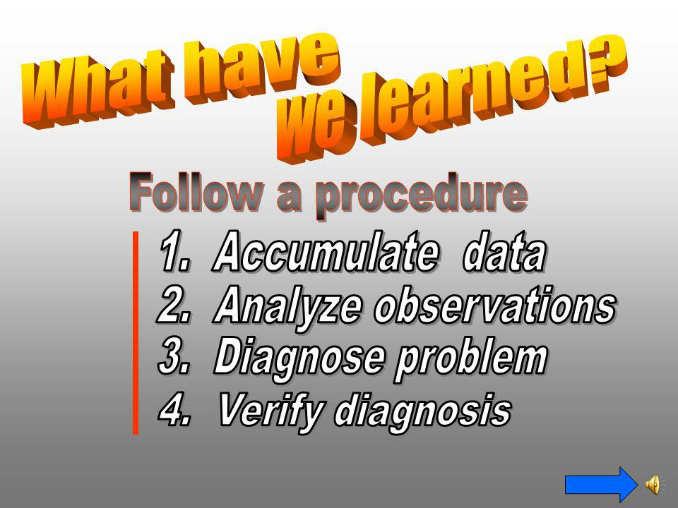 What have we learned Follow a procedure. 1. Accumulate data. 2. Analyze observations. 3. Diagnose problem.
