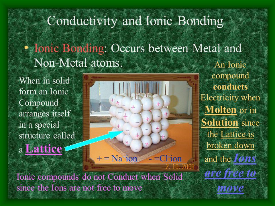 Conductivity and Ionic Bonding