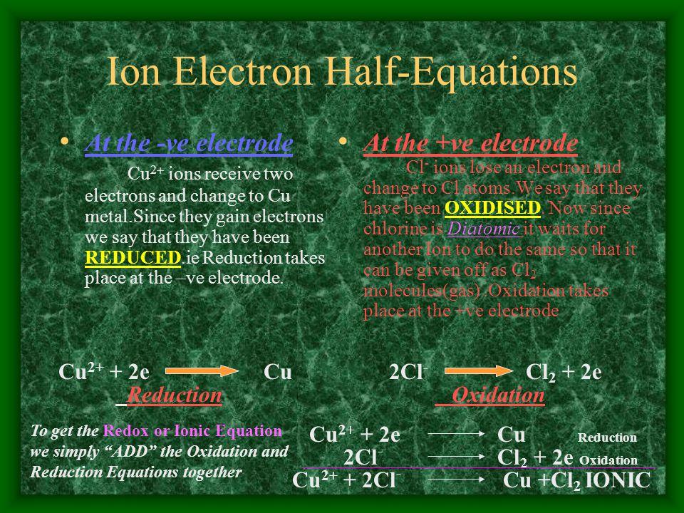 Ion Electron Half-Equations