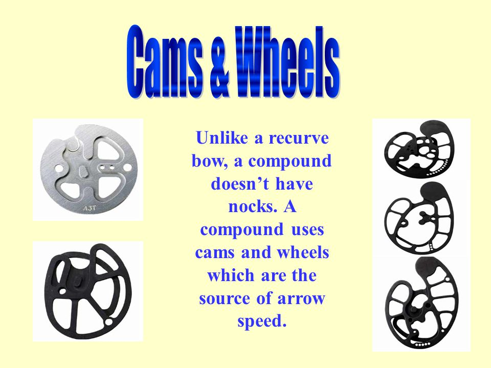 Cams & Wheels Unlike a recurve bow, a compound doesn't have nocks.