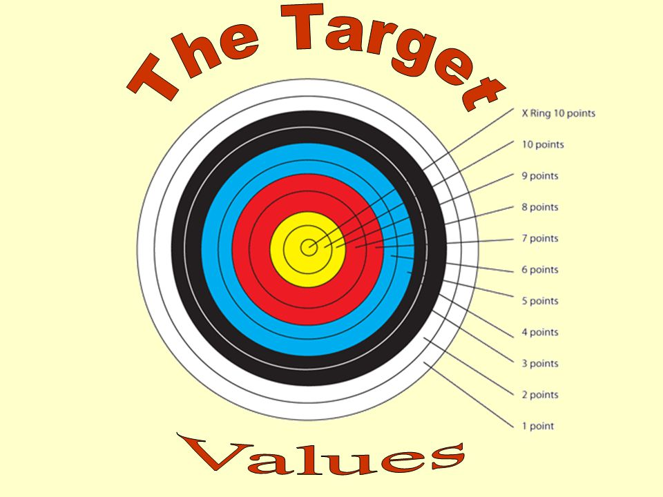 The Target 3 4 Values
