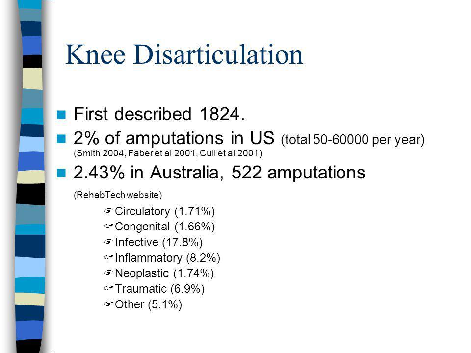 Knee Disarticulation First described 1824.