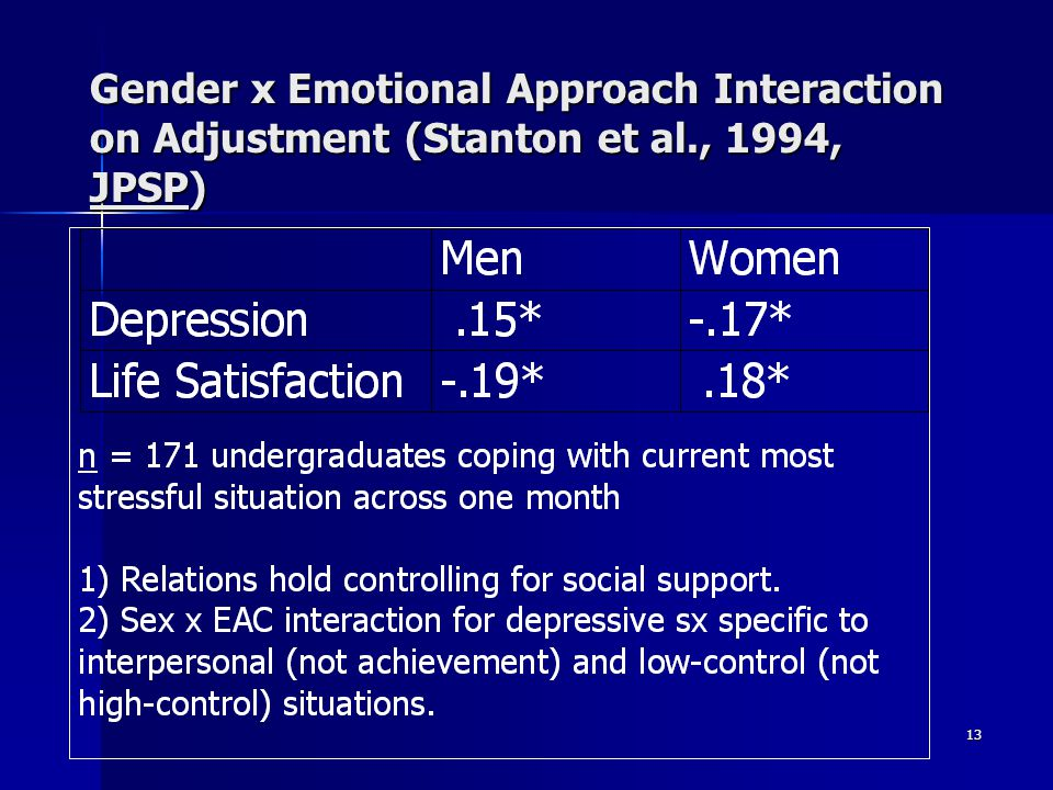 Gender x Emotional Approach Interaction on Adjustment (Stanton et al
